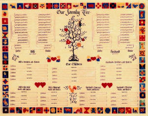 images of family tree charts